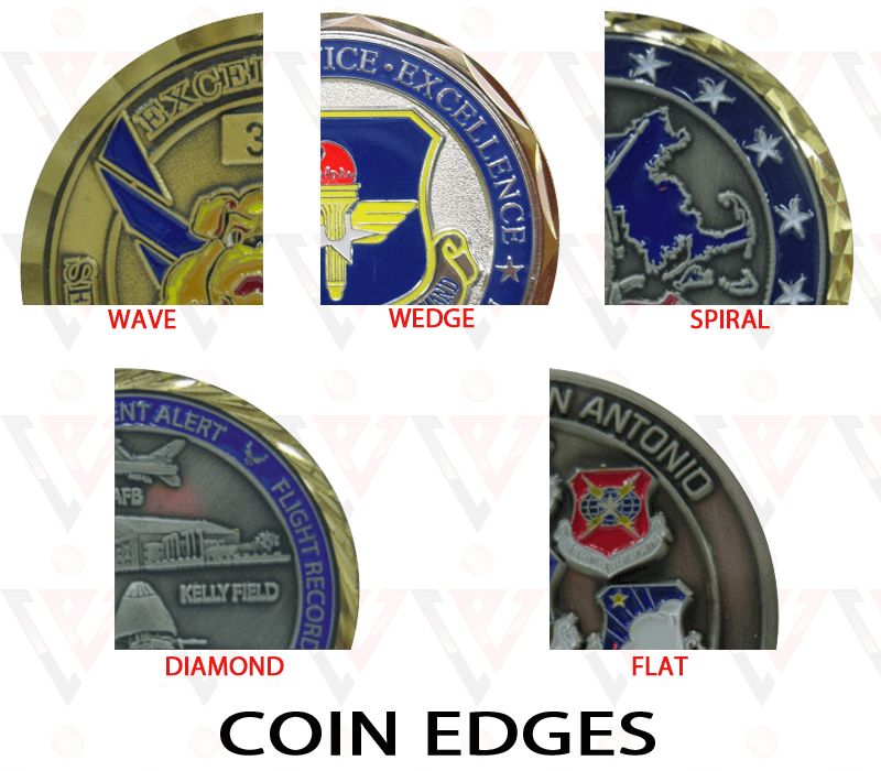 coin edges